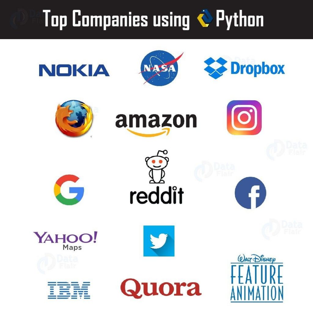 Top Companies using python as programming language
